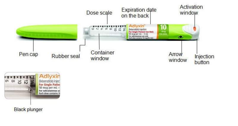 Adlyxin is an injectable solution available in the form of a prefilled pen. Image courtesy of NIH.