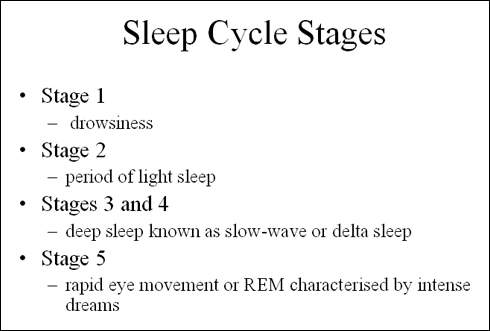 The normal sleep cycle is characterised by five distinct stages.