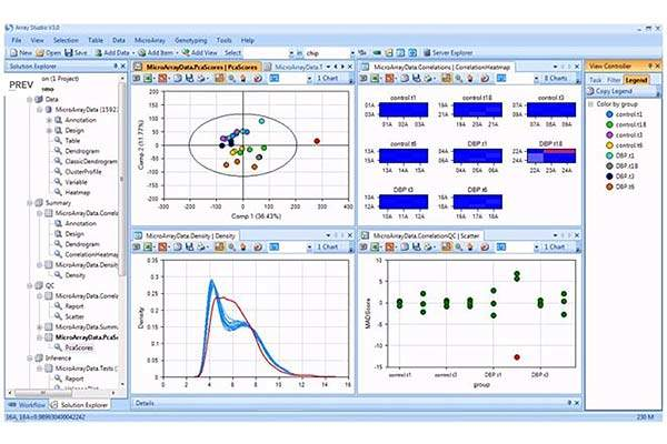Biomarker data management