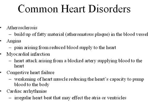 Common diseases of the heart.
