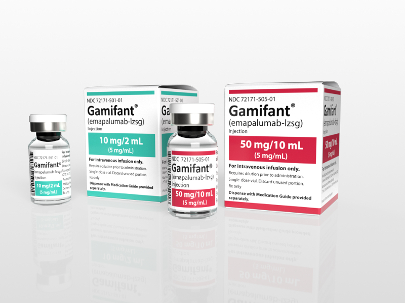 Gamifant® (emapalumab-lzsg) is a monoclonal antibody indicated to treat primary haemophagocytic lymphohistiocytosis in paediatric and adult patients. Photo: Business Wire.